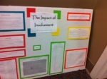 AP stats projects.
