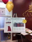 Congratulations Cannon community for reaching our campaign goal.